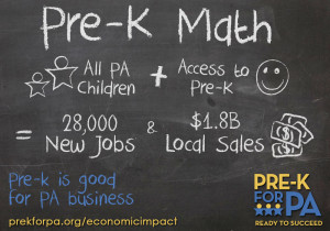 Report: Economic Impact of Pre-K in PA