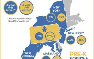 Issue Brief — The National Perspective: How Pre-K in PA Compares to Other Competing States