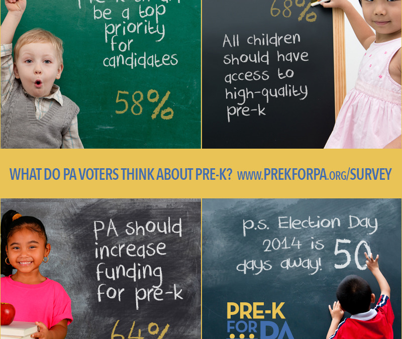 Findings from Fall 2014 PA voter survey on pre-k support