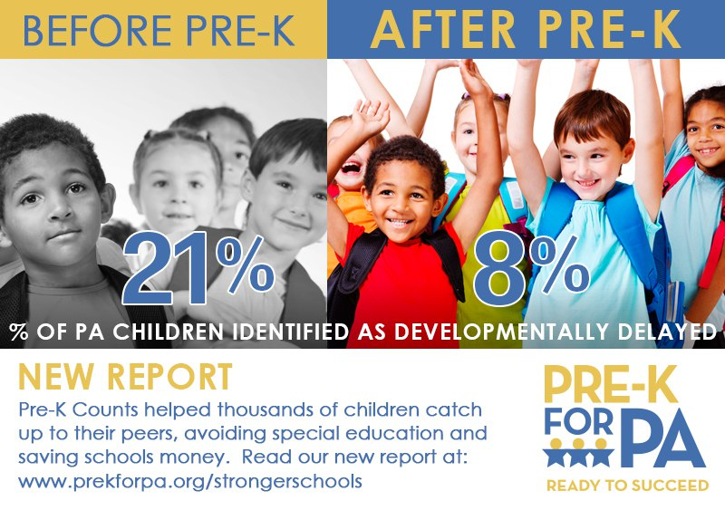 ISSUE BRIEF: Impact of High-Quality Pre-K on K-12 Education