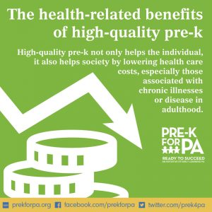 Health Related Benefits of High-Quality Pre-K